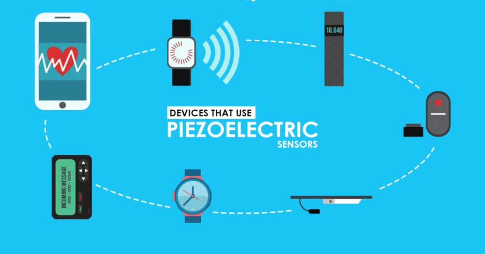 piezoelectricity-applications | Mechead com